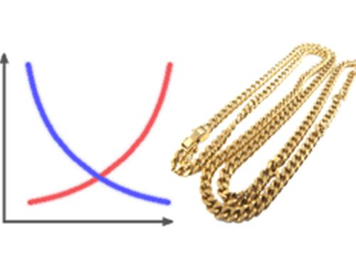 金のネックレスを高く売りたい!売却方法や買取相場が高いのはいつ?